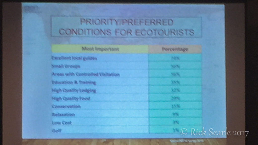 Priorities for Ecotourists in Costa Rica