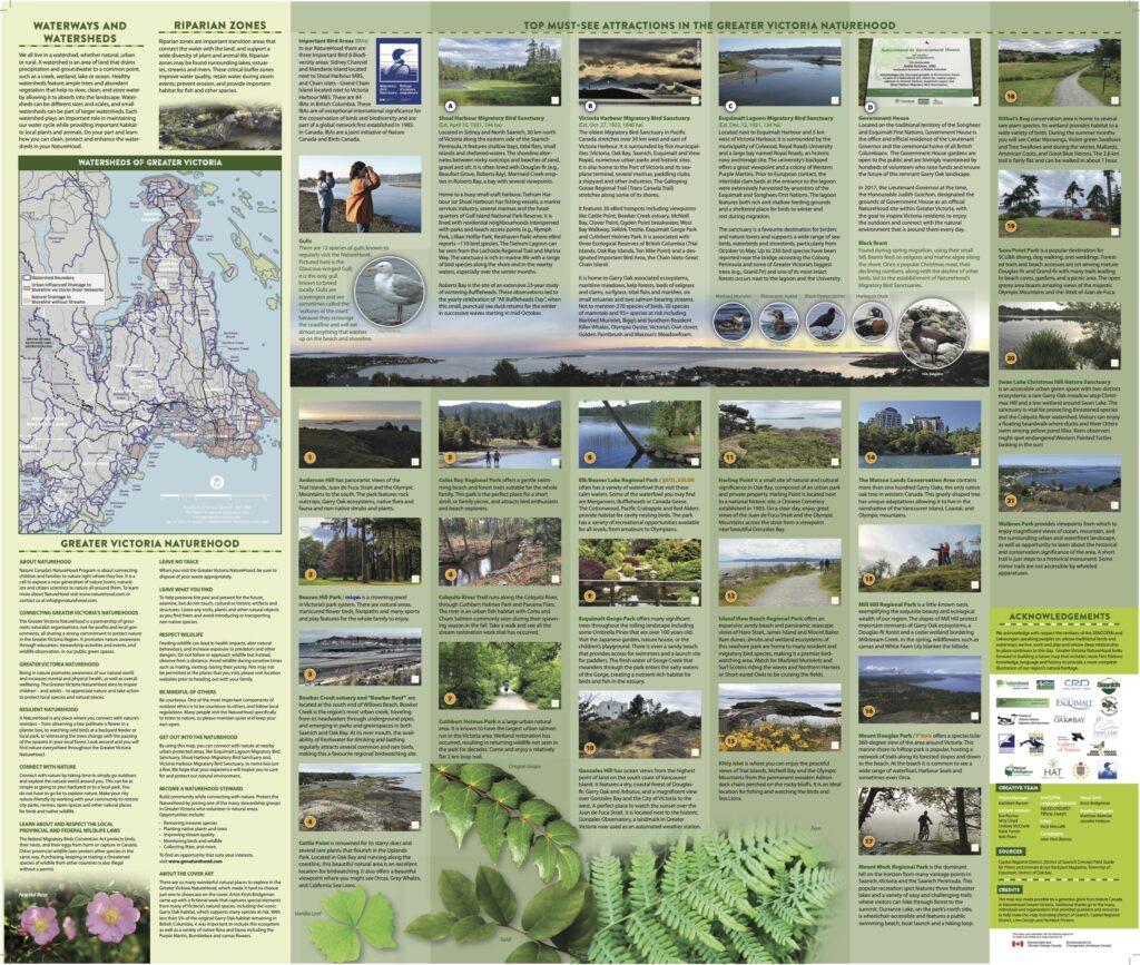 Greater Victoria NatureHood Map p2